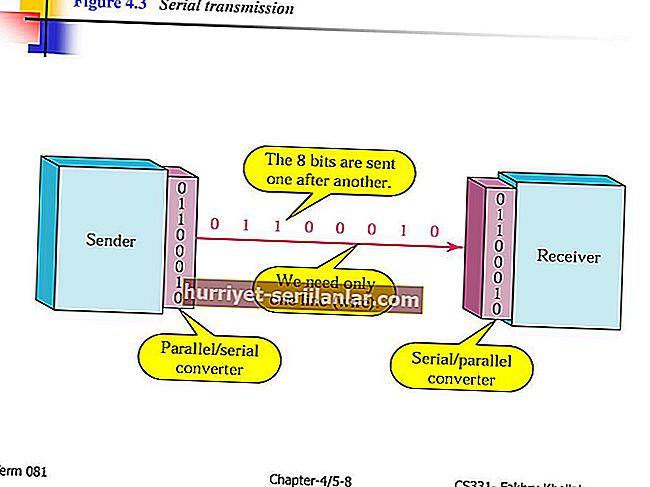 Cum se elimină modul numai citire în prezentările PowerPoint?